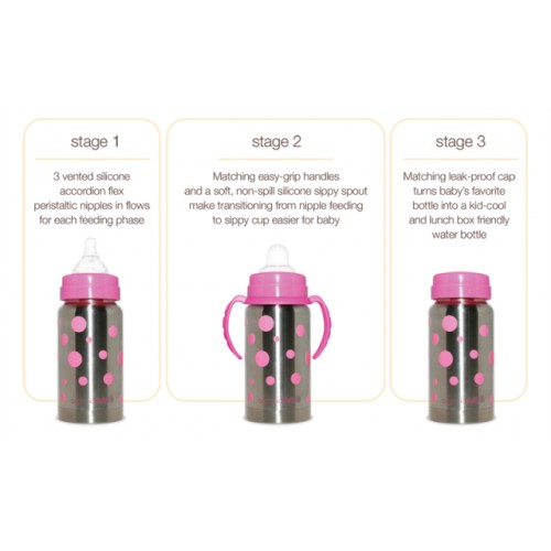 Baby Grows Up- Stainless Steel Bottle Set (Lavender)